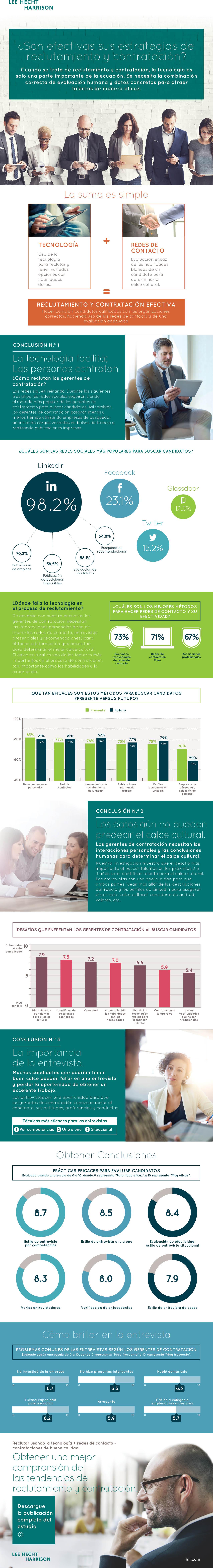 infographic-tendencias-de-reclutamiento-y-seleccion